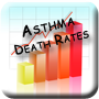 sthma Death Rate